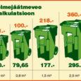 OÜ Prügimees esitas Kuressaare linnavalitsusele taotluse jäätmeveo teenustasude tõstmiseks alates 1. jaanuarist 2008. aastal. Taotluses soovib ettevõte tõsta prügiveo hinda sõltuvalt konteineri suurusest 22–28 protsenti.