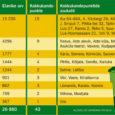 Kuigi 1. jaanuarist hakkas kehtima õigusakt, mis nõuab elanikelt olmeprügi liigiti kogumist, pole Saare maakonna lääneosa omavalitsuste elanikel seadust täita võimalik, kuna puuduvad selleks vajalikud konteinerid.