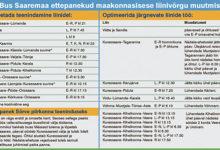 GoBus soovib Saaremaal sulgeda 12 maaliini