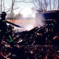 """3. aprillil kell 13.21 teatati häirekeskusele lõkkest Kuressaares Voolu tänaval. Selgus, et põletati olmeprügi. """"Päästjad kustutasid lõkke, kuna kohapeal puudusid esmased kustutusvahendid,"""" ütles Lääne päästekeskuse kommunikatsioonijuht Kristi Kais. 5. aprillil […]"""