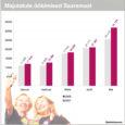 Rahahädaga silmitsi seisev valitsus sai ühele poole kahe miljardi kroonise tulude-kulude ülevaatamisega ning kavatseb majutusteenuseid pakkuvatele asutustele seni kehtinud viieprotsendist käibemaksu kergitada 18 protsendile. Kuidas mõjutab see maksutõus Saaremaa väiksemate majutusasutuste käekäiku ja kuidas üldse majutajatel praegu läheb, uuris Oma Saar.