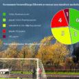 Vaatamata sellele, et Kuressaare linnavalitsus pooldab uue staadioni Kuressaare gümnaasiumi juurde rajamiset, on diskussioon selles küsimuses uue linnaarhitekti vastupidiste arvamuste taustal tugevnenud.
