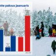 Aasta esimestel tundidel avanesid taevaluugid ning 2009 võis alata valge maapinnaga. Koolivaheaja viimaseid päevi nautinud lapsed said korraliku kelguilma. Tavapäraselt kirjutas ühe kuu Eesti rekordi enda arvele jälle Sõrve.