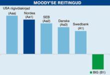 Nordea: saarlased on mõistliku finantskäitumisega ja distsiplineeritud kliendid