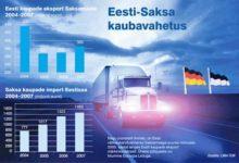 Saare toidu Saksamaale eksportimise võimalikkusest