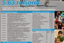Õnnemängijad on toetanud nii Saaremaa velotuuri kui noorte nõustamist