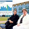 Statistikaameti andmetel vähenes ööbimiste arv Saare- ja Muhumaa majutusettevõtetes aprillis mullusega võrreldes enam kui veerandi võrra. Samas oli aga ööpäeva keskmine maksumus meie hotellides Eesti kõige kõrgem.