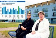 Kahaneva klientuuriga Saaremaa majutusasutused tõstavad hindu