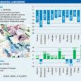 Maksu- ja tolliameti andmetel laekus septembris Saare maakonnas üksikisiku tulumaksu 17,94 miljonit krooni, mis on kuude lõikes aasta viletsaim näitaja. Üheksa kuu arvestuses on tänavu tulumaksu kohalike omavalitsuste eelarvetesse laekunud 28,6 miljonit krooni ehk 13,4 protsenti vähem kui mullu. Kui aga võrrelda üksikisiku tulumaksu laekumist praegu kehtivate eelarvetega, on Saare maakond tervikuna 8 miljoni krooni ehk 4,5 protsendipunktiga plusspoolel.