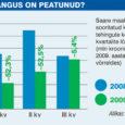 Maa-ameti kolmanda kvartali kinnisvaratehingute statistika näitab, et mullusega võrreldes on langus maakonna kinnisvaraturul peatunud. Kahel viimasel kuul on kinnisvaratehingute koguväärtus koguni mõnevõrra tõusnud.