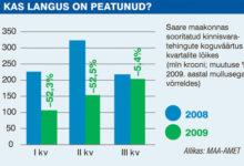 Olukord maakonna kinnisvaraturul on stabiliseerunud