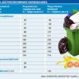 Kuressaare linnavalitsus soostus OÜ Prügimees taotlusega tõsta uuest aastast prügiveo hindu.