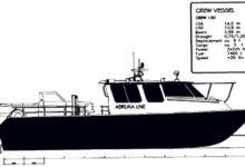 Kaarma küsis Abruka laeva ehituseks rahaabi