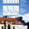 Ajal, mil Eestis tervikuna on turistide arv hakanud vähehaaval kasvama, vähenes Saare maakonna majutusettevõtetes ööbimiste arv käesoleva aasta alguses enam kui kümnendiku võrra ja langes viimase viie aasta kõige madalamale tasemele. Samas on languse tempo mullusega võrreldes aga aeglustunud ja turismindusega tegelevate inimeste arvates on järelduste tegemine vaid kahe esimese kuu statistika alusel mõnevõrra ennatlik.