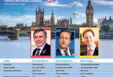Suurbritanniat ootavad ees muutused