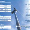 Aprilli lõpus külastas Saare maakonnaplaneeringu tuuleenergeetika teemaplaneeringu töögrupp koos maavalitsuse spetsialistidega Läänemaal Noarootsi vallas asuvat Aulepa tuuleparki. Eesmärk oli oma silmaga näha, kuidas tuulepark toimib, ja arutada erinevate elualade spetsialistide ja kohalike elanikega ilmnenud probleemide üle. Üritusel osalesid ka Hiiu, Pärnu ja Lääne maakonna esindajad.