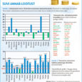 Üksikisiku tulumaksu laekumise osas oli juulikuu Kuressaare linnale üliedukas: mullusega võrreldes laekus seda enam 3,18 miljonit krooni ehk 27,2%. Ning Kuressaare kui Saare maakonna suurima omavalitsuse edu kasvatas maksulaekumist kogu maakonnas läinud aasta juuliga võrreldes pea 11%. Säärastest headest tulemustest hoolimata on asjatundjad tulevikuprognooside tegemisel siiski ettevaatlikud ja peavad vajalikuks, et kõik kavandatust enam laekunud summad pandaks reservi.