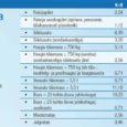 Majandus- ja kommunikatsiooniminister on oma määrusega nr 120 (RT I, 6.01.2011) kehtestanud Kuivastu–Virtsu, Rohuküla–Heltermaa ja Sõru–Triigi vahelisel parvlaevaliinil uue hinnakirja ja sõidusoodustused, mis hakkavad kehtima 1. veebruarist.