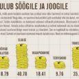 Lühidalt öeldes sööb saarlane oma raha ära ja kannab seda seljas. Selle järelduse saab teha, kui vaadata Eesti statistikaametis valminud leibkondade teemalist uuringut, mille põhjal on valminud ka selle lehekülje infograafika.