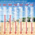 Kuressaare supelrannas on soojade ilmadega veetemperatuur korduvalt 25 kraadini tõusnud.