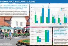 Saare maakonnas hotellide klientuur kahanes, Eestis tervikuna aga kasvas