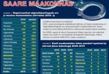 Kuressaare on turvalisim linn Eestis