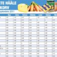 Võttes vaatluse alla toidukaupade hinnad Kuressaare suuremates toidupoodides ja mõnes maakaupluses, tuleb tõdeda, et ega erilist vahet olegi. Paraku on nii, et ka maal eelistab rahvas just Saaremaa tarbijate ühistule (STÜ) kuuluvaid kauplusi.