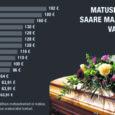 Selle aasta 1. jaanuarist võivad Pöide valla elanikud arvestada oluliselt kõrgema matusetoetusega kui seni.