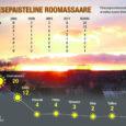 Saaremaa pealinna keskväljakust 4 kilomeetri kaugusel asuvast Roomassaare ilmajaamast saadud andmed näitavad viimase nelja aasta lõikes, et kõige rohkem päikesepaistelisi ilmu on Eestis just seal.