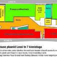 Kuressaares Lossi tn 7 asuv hoone, mis on rahva seas tuntud kui politseimaja, on tekitanud terava vaidluse Kuressaare linnavalitsuse ja Riigi Kinnisvara Aktsiaseltsi (RKAS) vahel.
