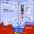 Veidi enam kui kuu tagasi õnnestus teadlastel Antarktika uurimisjaamas Vostok jõuda salapärase järveni, mis asub nelja kilomeetri paksuse jääkihi all. Seda saavutust on võrreldud inimese astumisega Kuu pinnale.