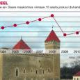 Möödunud aastal kasvas muuseumikülastajate arv Saare maakonnas ligi viiendiku võrra. Säärane kasv on mõnevõrra tagasihoidlikum kui Eestis tervikuna.