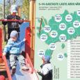 Saare maakond on Eesti maakondadest laste arvu kahanemise poolest Hiiumaa järel teisel kohal.