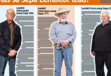 Kas sa Sepa Lembitut tead?
