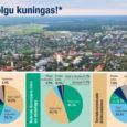 Uue arengukava koostamiseks linnaelanike seas tehtud küsitlus tõi välja, et kuigi Kuressaares leidub palju, mis on hästi tehtud ja millega rahul ollakse, on siiski valdkondi, kus arenguruumi jagub. Viimaste aastate […]