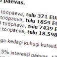 Saarte Hääle toimetuse poole pöördus lehelugeja, kes viitas kuulutusteportaalides levivale infole, mis kutsub inimesi üles tutvuma veebilehega lisatulu.ee ning sealse skeemi järgi hõlpsasti raha teenima. Lugeja hoiatas, et tegemist võib […]