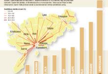 Riigikogulased 7000 € uuringuks on raiskamine