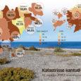 25 aastat tagasi algas Eestis maareform eesmärgiga anda maa peremeestele ja luua eeldused selle tõhusamaks kasutamiseks. Nüüdseks on reform peaaegu lõppenud, maakatastrisse on kantud üle 96% maast ehk 4183 900 […]