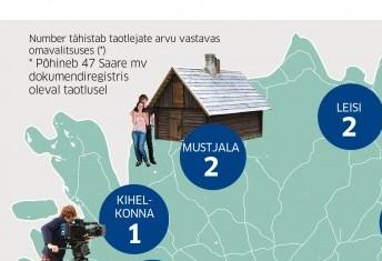 Kohaliku Omaalgatuse Programm (KOP) peegeldab kohaliku elu kirjut palet. Ühed soovivad maja remontida, teised informatiivseid stende püsti panna ja kolmandad meeldejäävaid üritusi korraldada. 2016. aasta kevadvooru esitati Saare maakonnast 51 […]