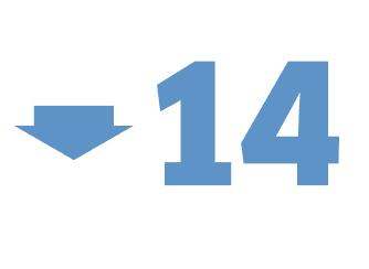 Saare maakonna elanike arv vähenes 2016. aasta mais 14 inimese võrra, negatiivsed olid nii loomulik iive (–8) kui ka rändesaldo (–6). Saare maavalitsuse nõunik-perekonnaseisuametniku Avo Levisto andmetel registreeriti mais maakonnas […]