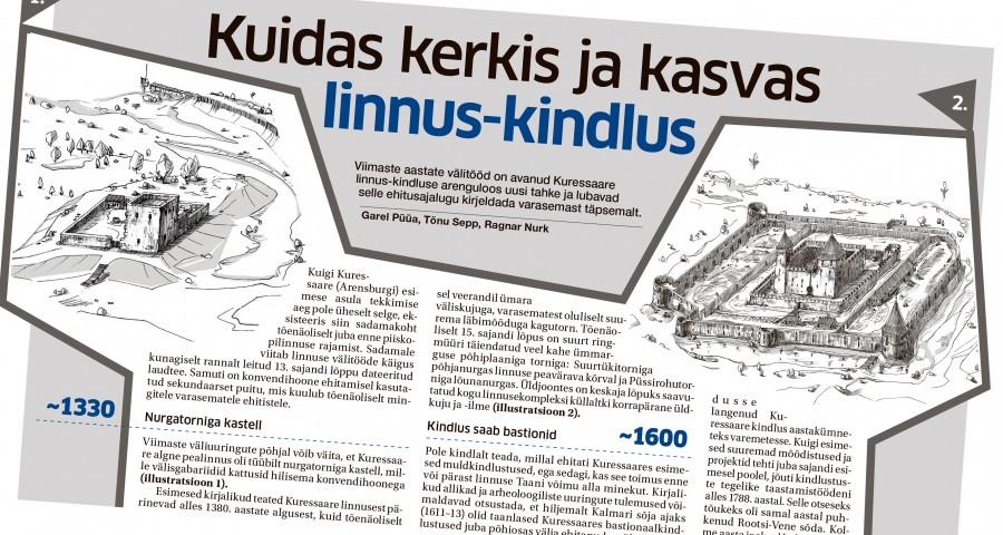 Viimaste aastate välitööd on avanud Kuressaare linnus-kindluse arenguloos uusi tahke ja lubavad selle ehitusajalugu kirjeldada varasemast täpsemalt. Kuigi Kuressaare (Arensburgi) esimese asula tekkimise aeg pole üheselt selge, eksisteeris siin sadamakoht […]