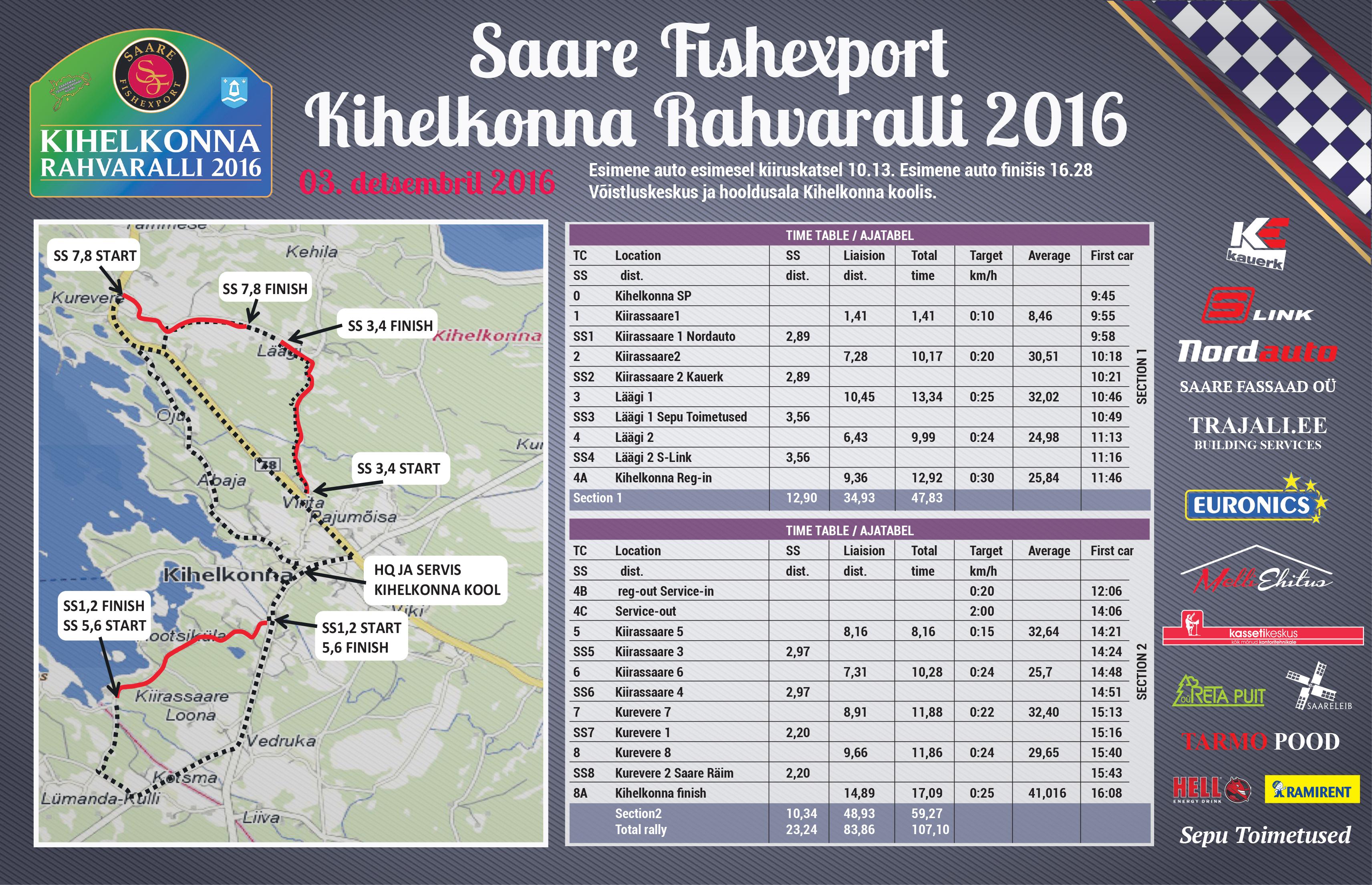 Sel nädalavahetusel sõideti Kihelkonna valla teedel Eesti selle aasta viimane rahvaralli. Kuidas võistlejatel talvistel ralliradadel läks, saab vaadata SIIT! Täpset kaarti katsetest näeballolevalt lingilt! Vaata suuremat kaarti siit!
